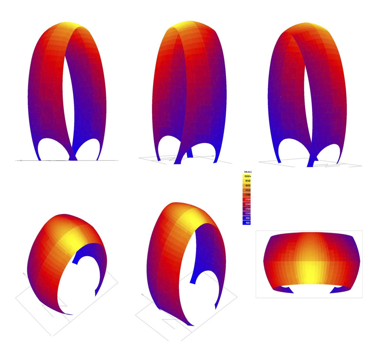 WKK Oval Limassol Shell Solar analysis diag 1.jpg