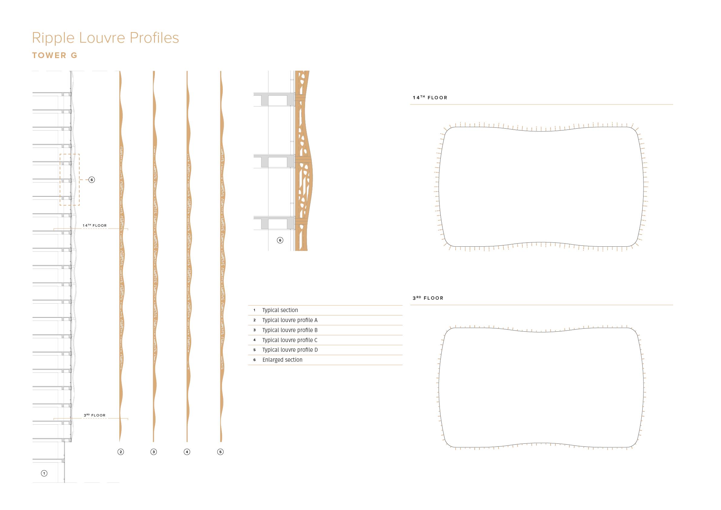 sq-res-jakarta-louvre-profiles-3.jpg