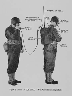 ManPackRadio-WWII-SCR-300A.png