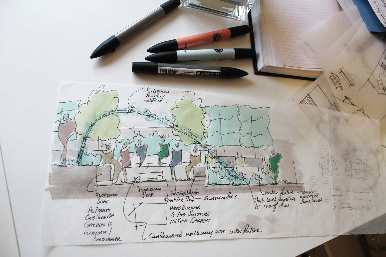 Garden design elevation