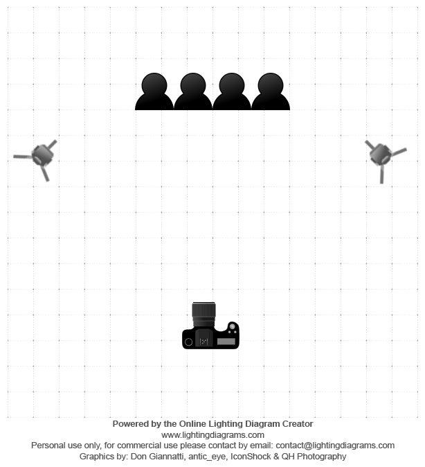 Lighting Diagram VIP