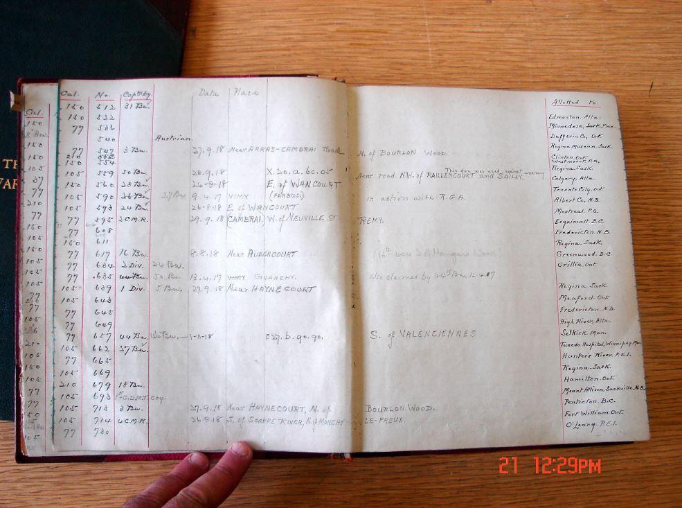 War trophies List 590.JPG