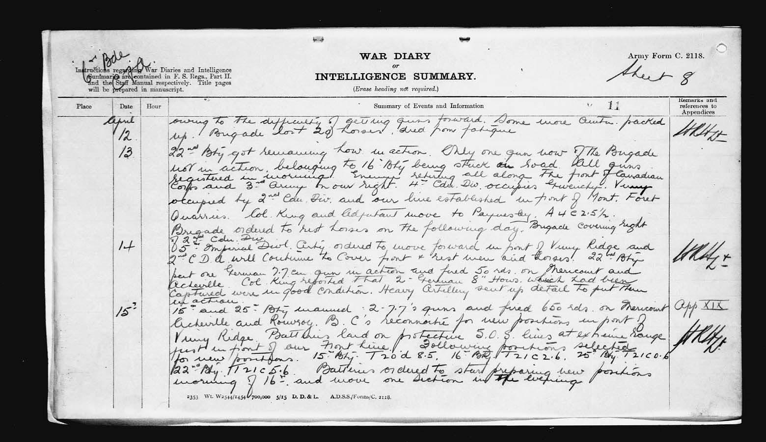 War Diaries 6th Canadian Artillery Brigade