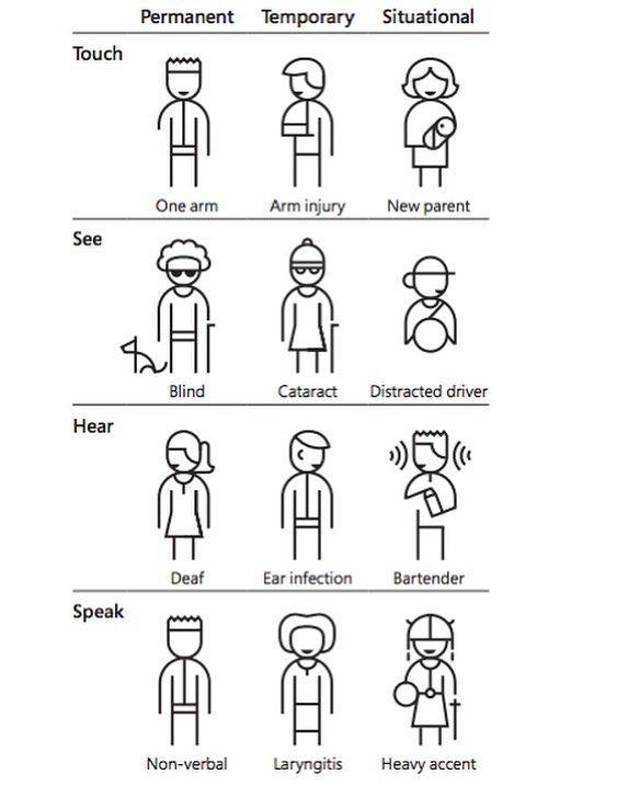 microsoft inclusive design.jpg