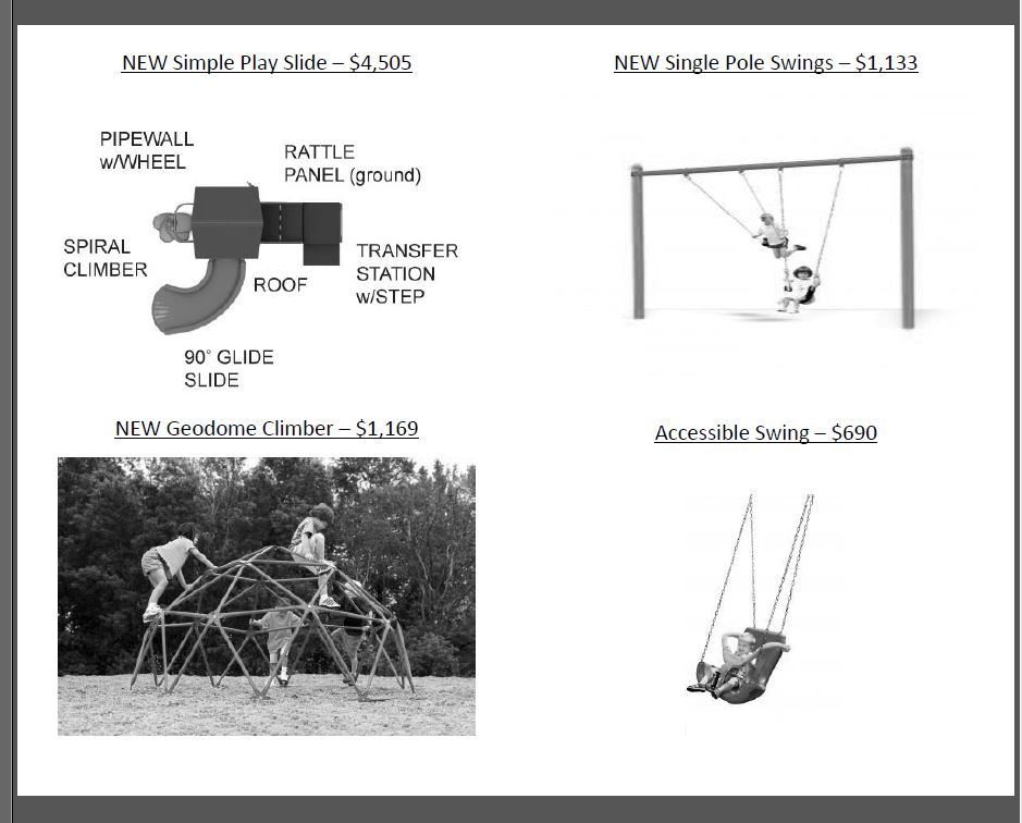 Proposed new equipment which would be purchased with grant money, donations and matching funds.