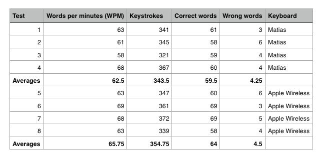 keyboard_test.png