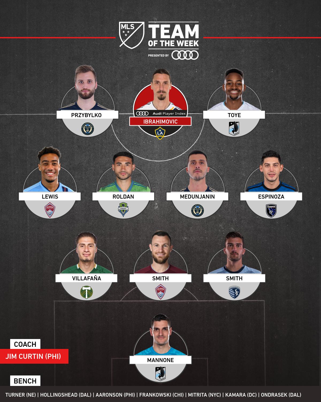 mls_soccer_2018_22019-09-02_10-38-14.png