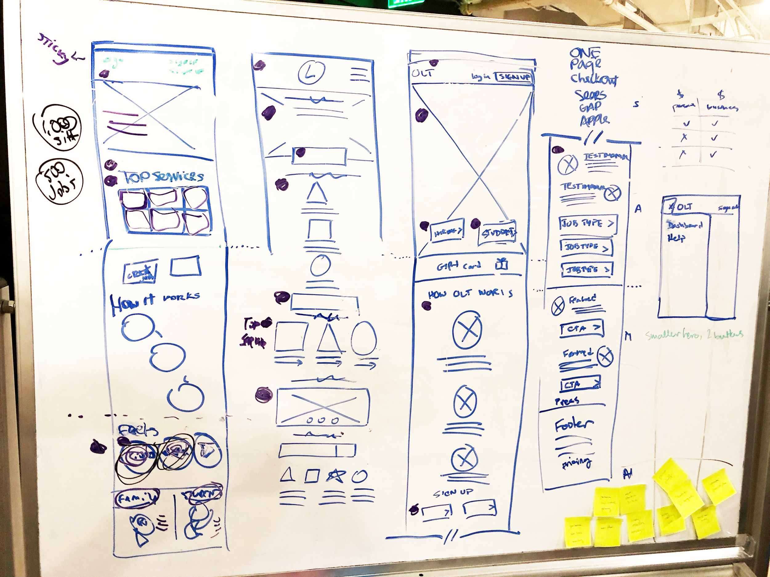 Preliminary homepage ideas on whiteboard