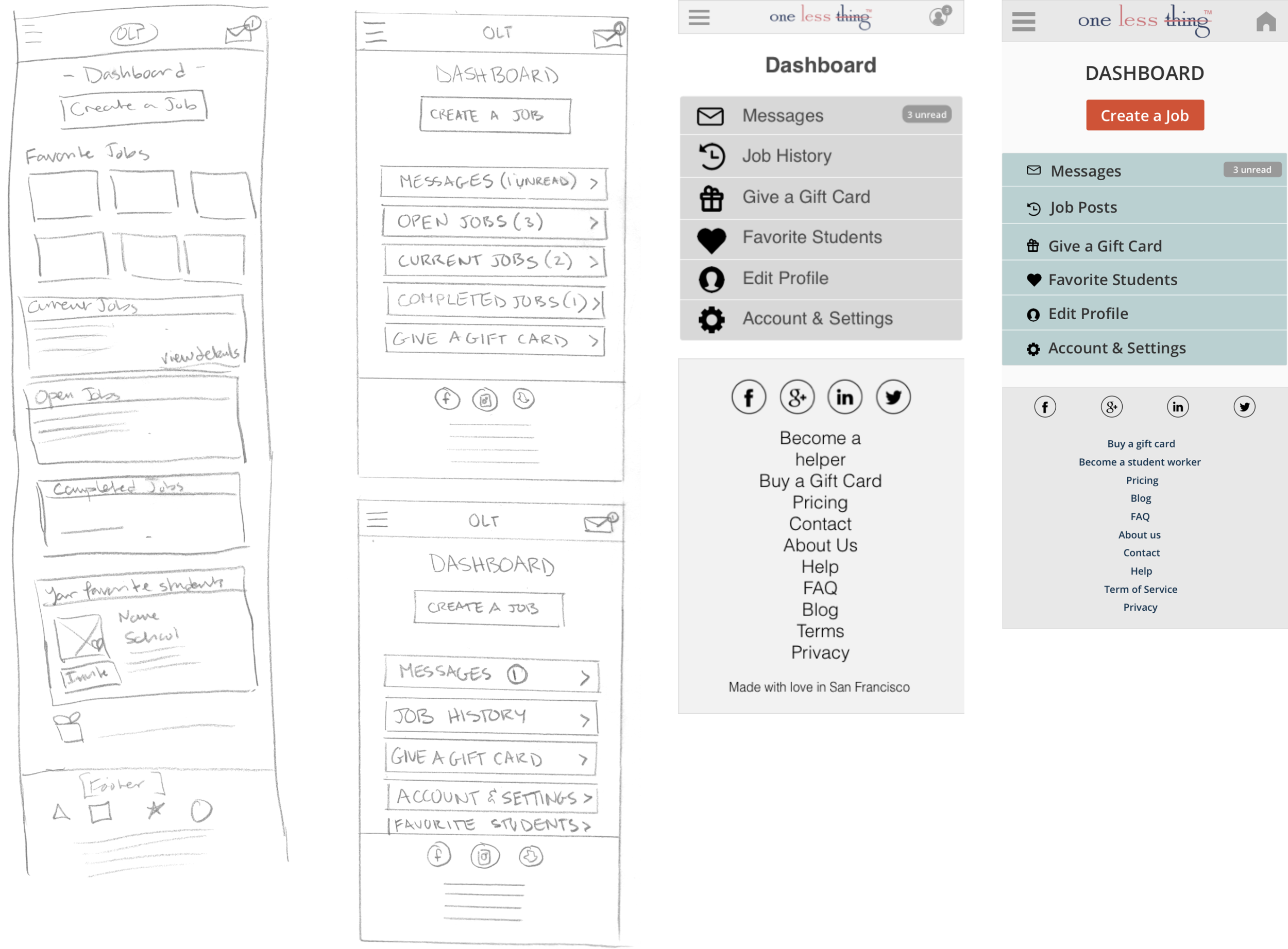 Iterations of the Dashboard page