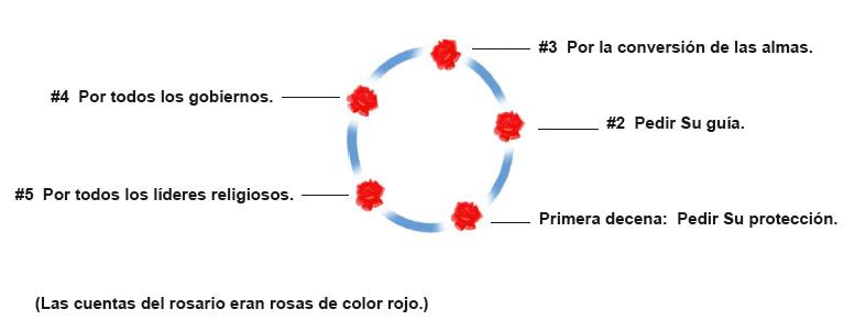 04jun11.rosario.provida.jpg