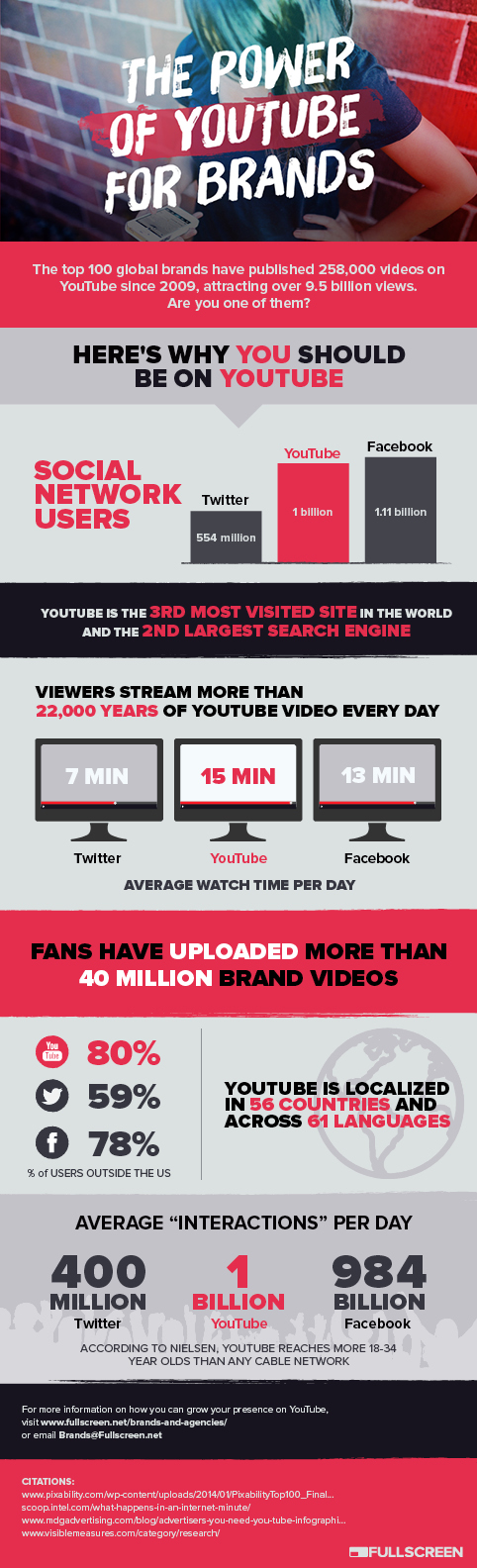 the-power-of-brands-on-youtube_535ee686da9bd.jpg