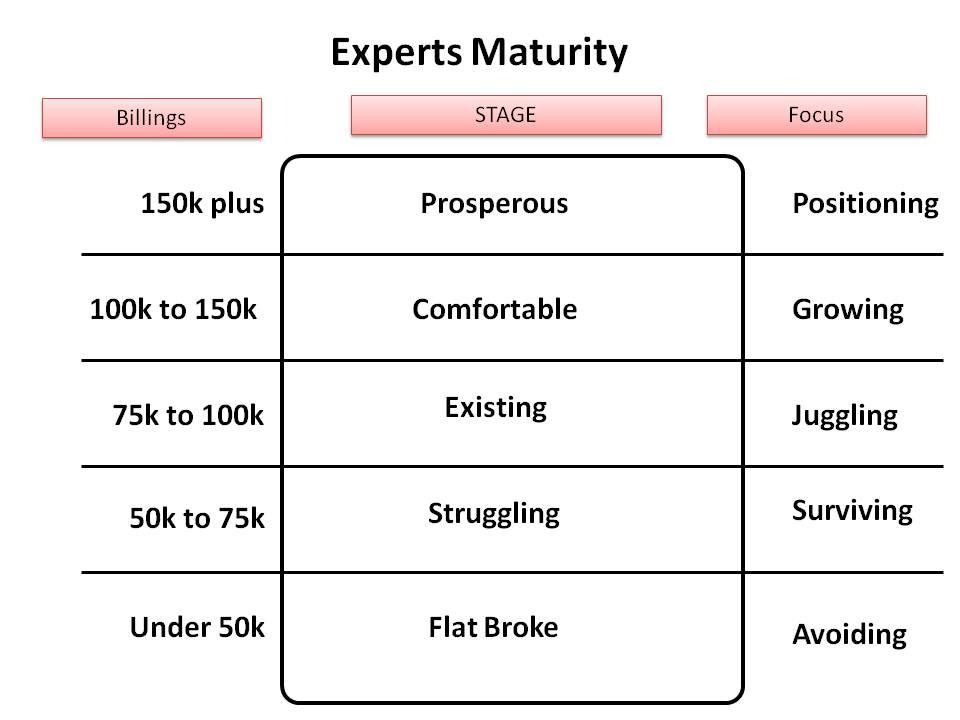 value model - stages.jpg