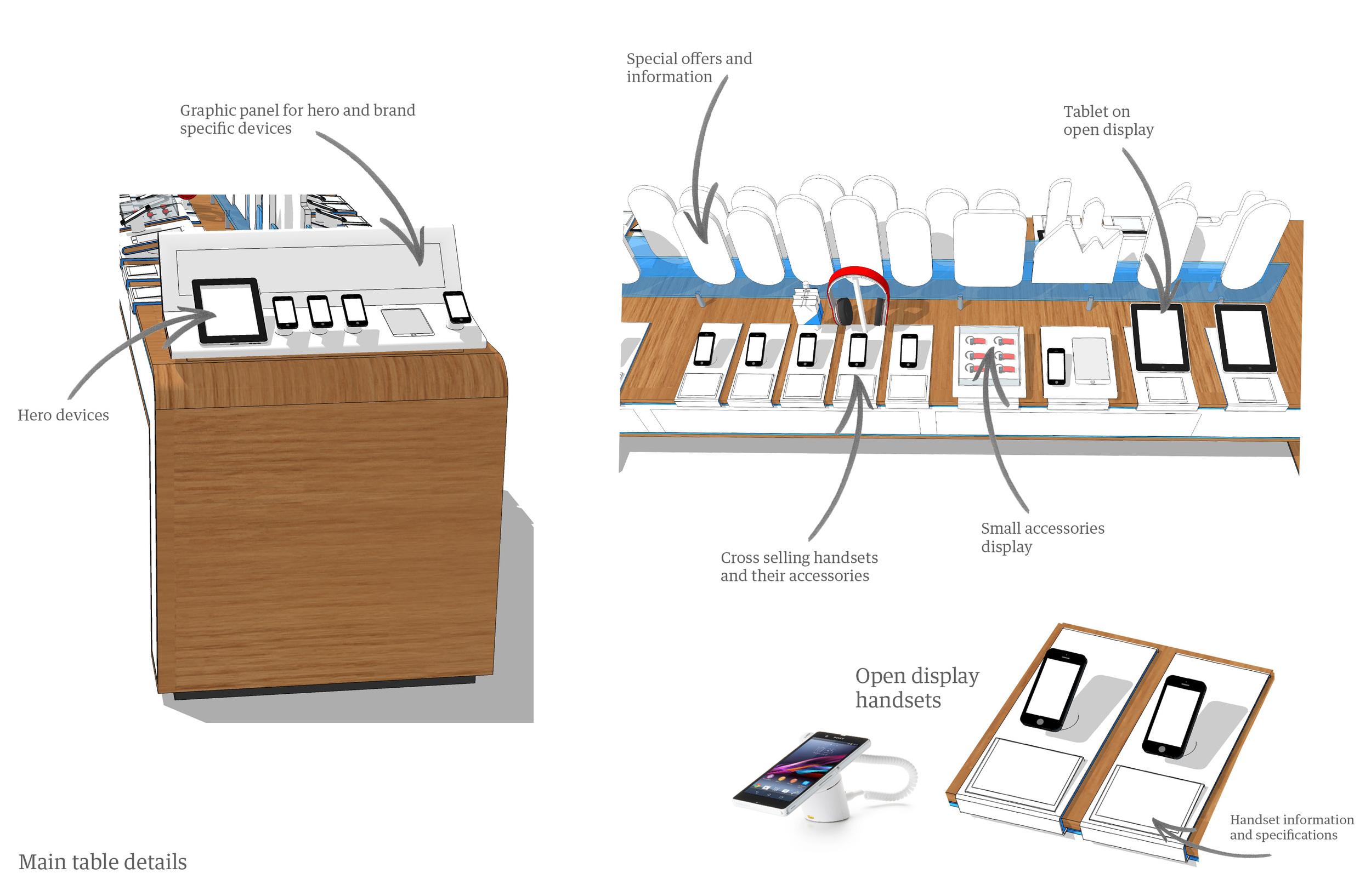 Mesa grande detalles.jpg