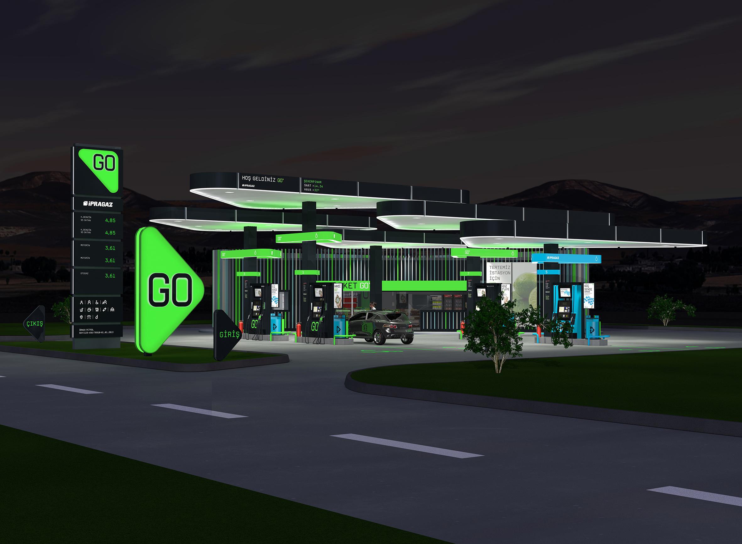 retail gasolinera futuro