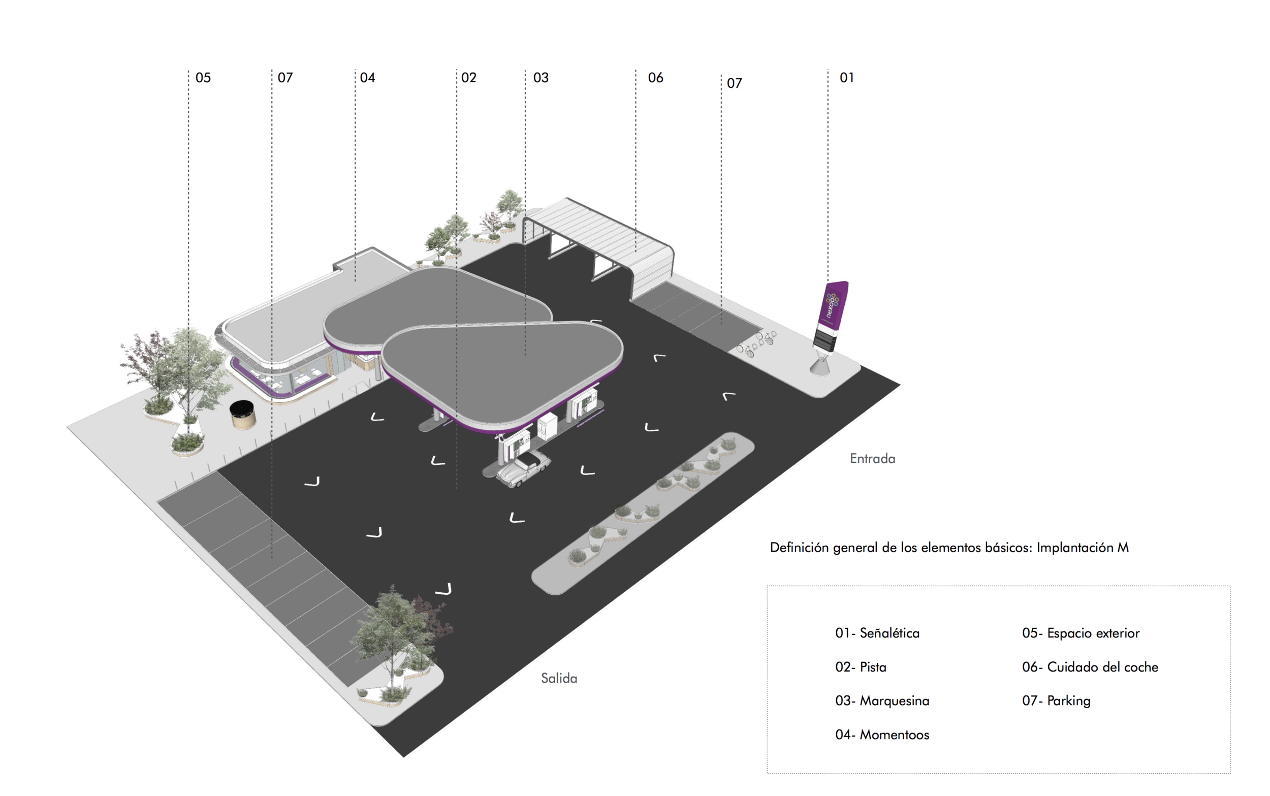 Layout - The stylebook shows three sizes of Service station with different pump positions.