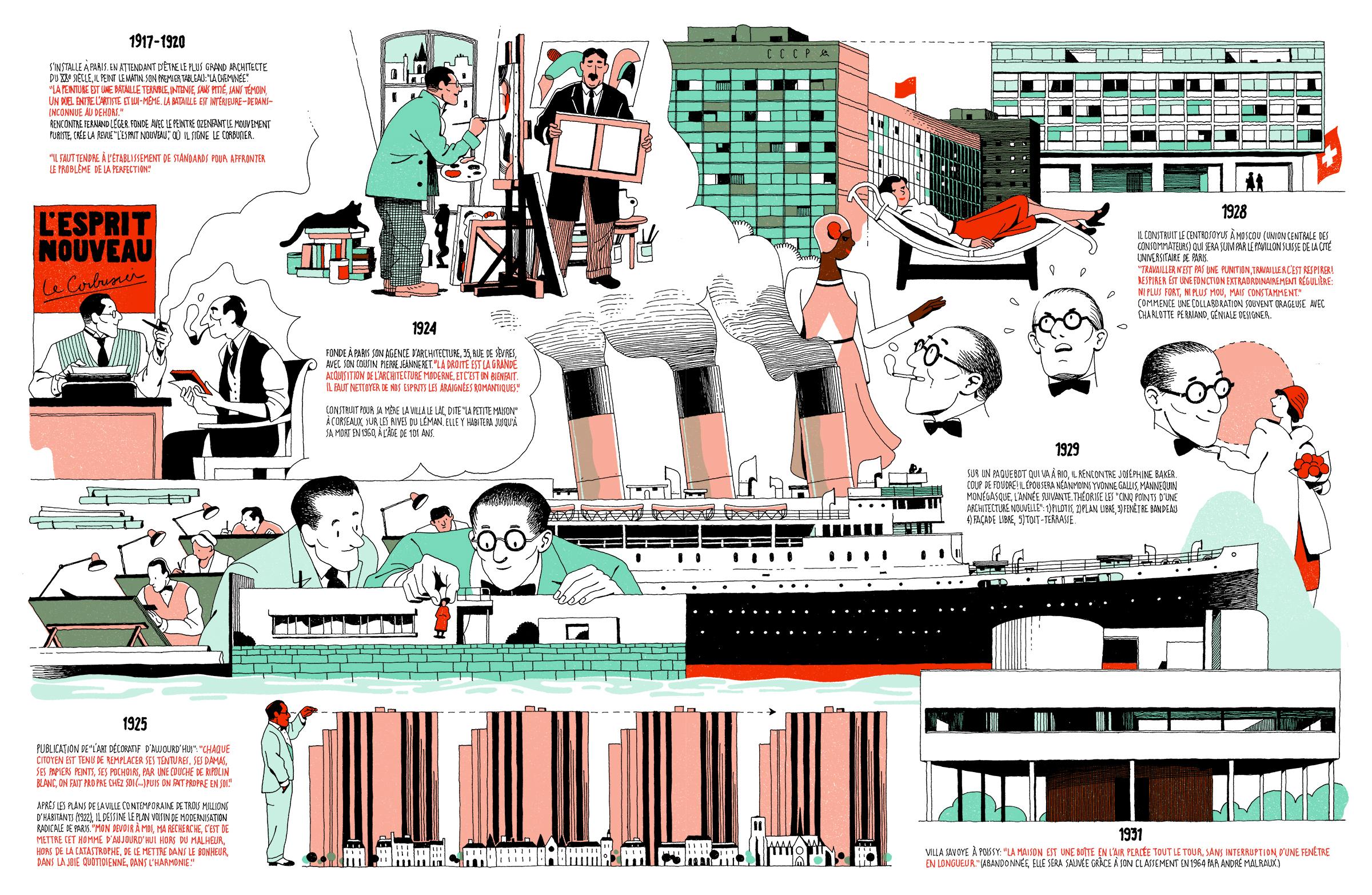 [[Le Corbusierillustrated by  Vincent Mahé /// Le Corbusier  illustré par  Vincent Mahé  ]]