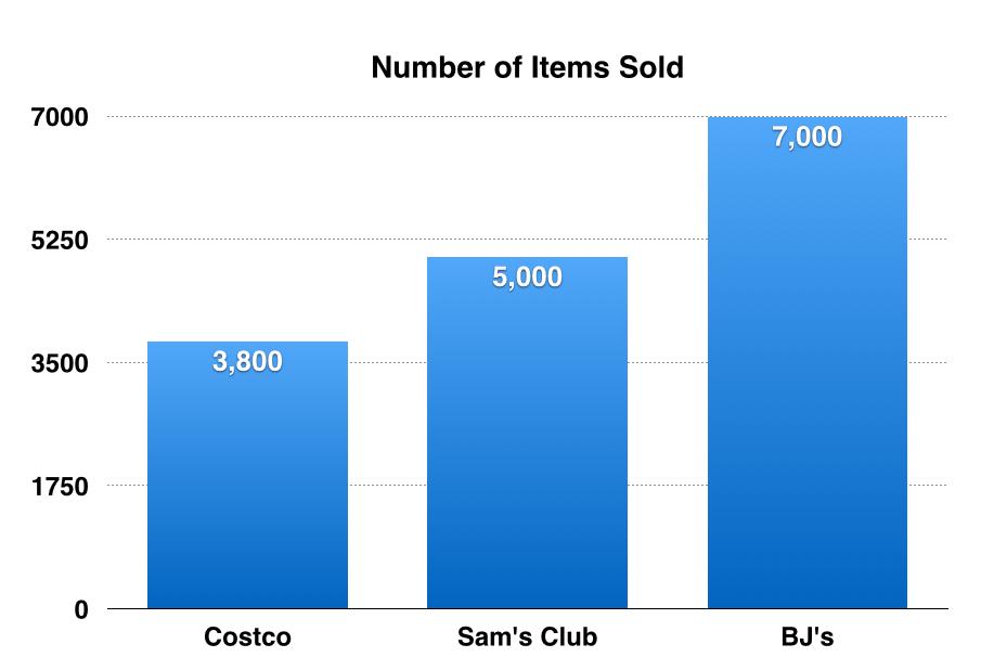 Data Source: iStockAnalyst