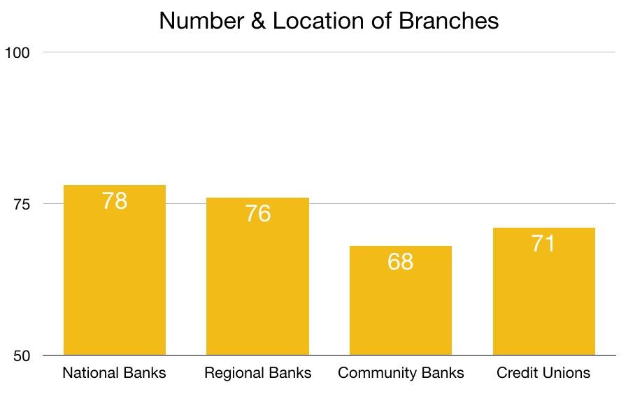 branches.jpeg