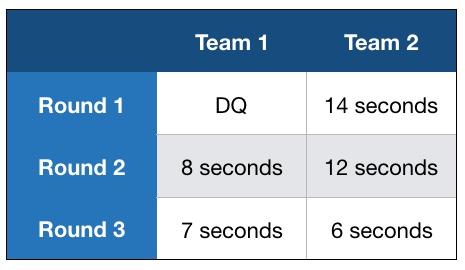 team scores.jpeg