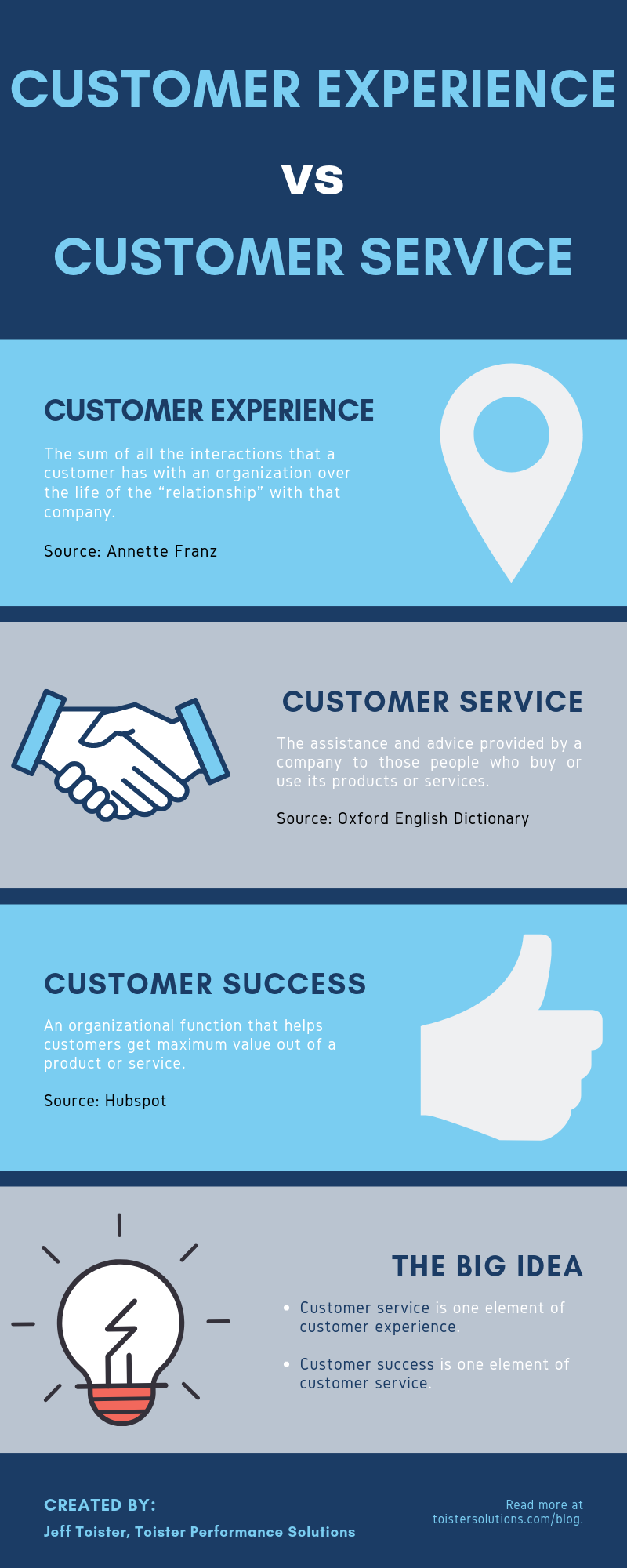 customer experience vs customer success infographic
