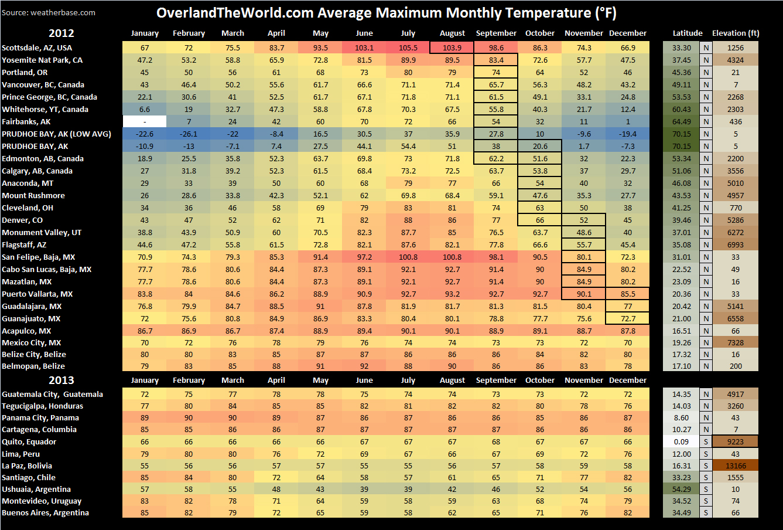 World Temp Chart2.jpg