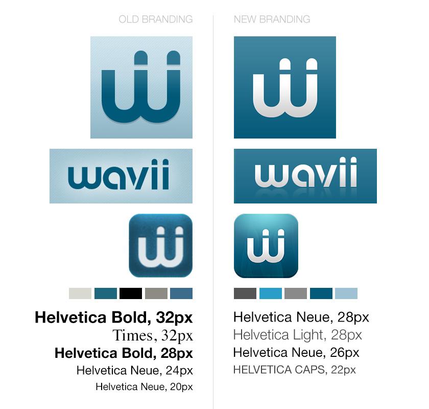 Wavii Rebrand