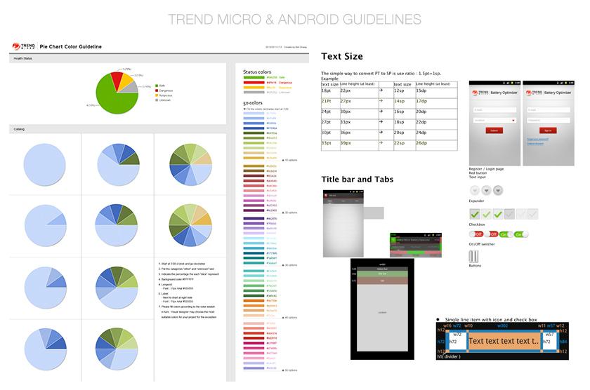 Design Patterns & Guidelines