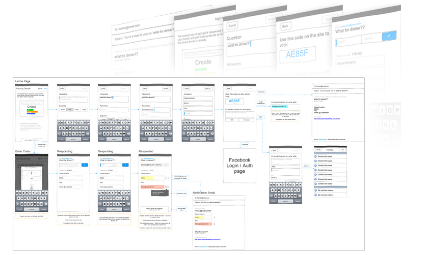 Wireframe Designs + Mobile Prototype