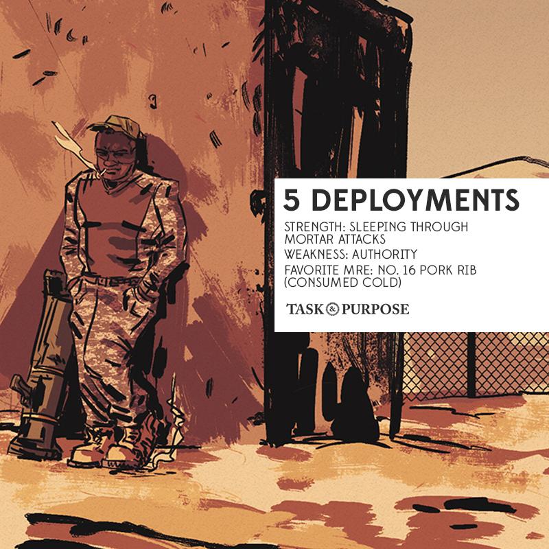 5_deployments.jpg