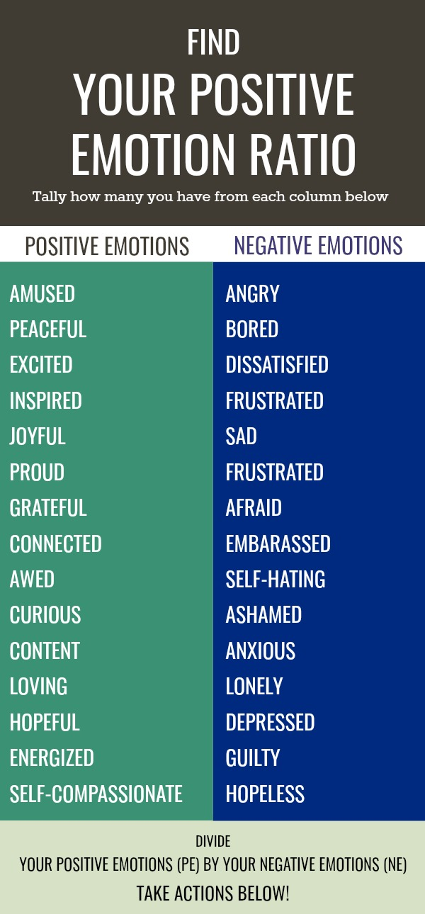 positive emotion ratio.jpg
