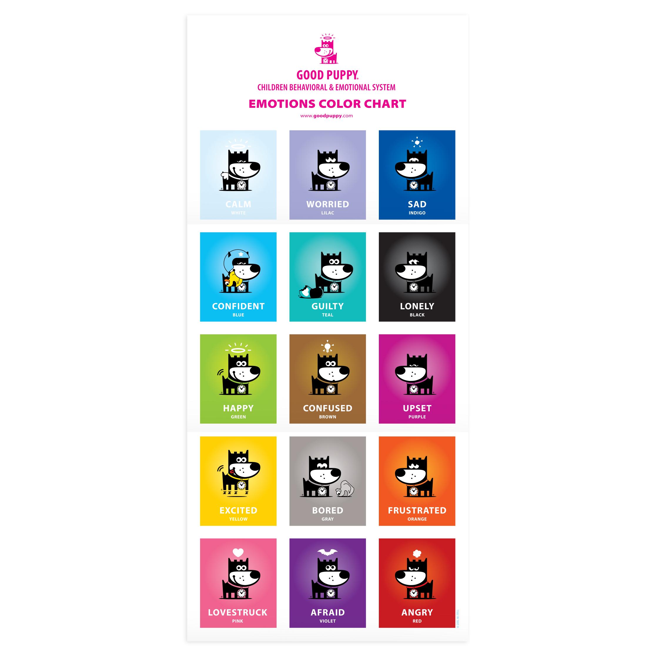 Child Cognitive Behavioral Emotions Color Wall Chart
