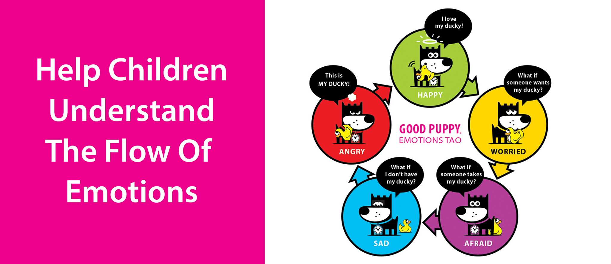 Child Cognitive Behavioral System Tools For Parents Teachers And Therapists