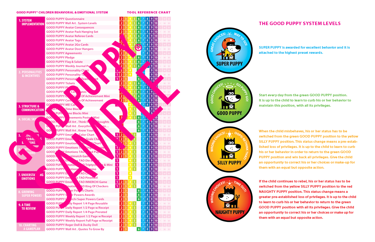 Child Behavioral Rewards Charts For The Classroom