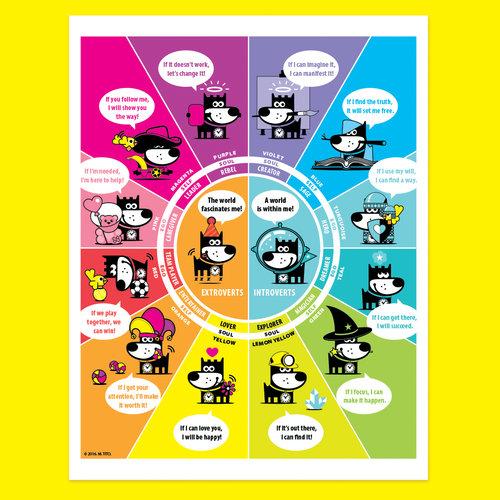 child-personality-chart.jpg