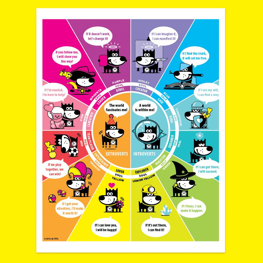 2-Child-Behavioral-Personality-Chart.jpg