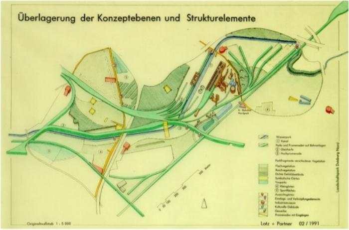 Reuse Plan for Park