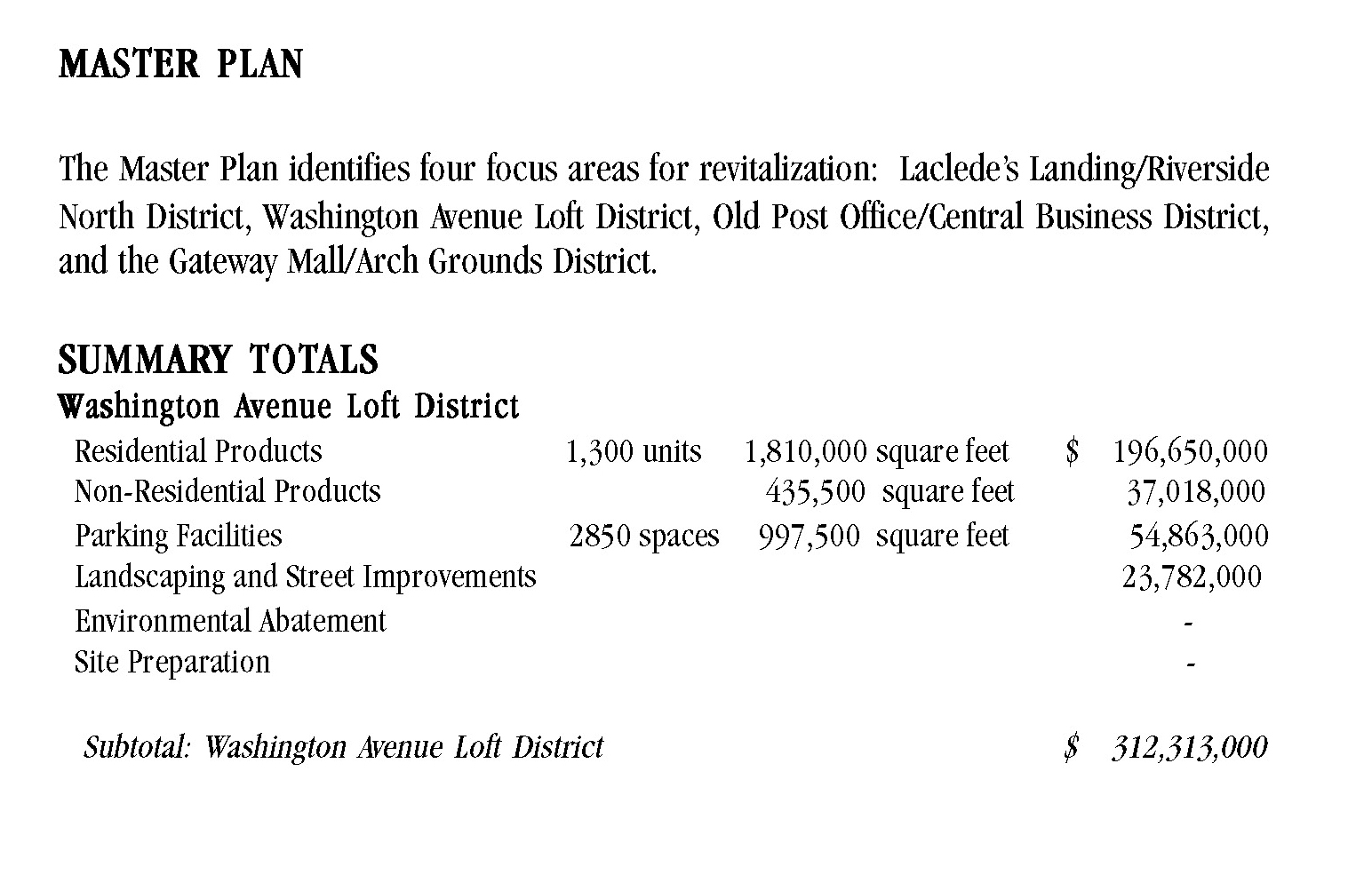 Another push for the ideas of the Washington Avenue Plan was the creation of a funding strategy from private and public sources to implement the design, especially of the public realm.  Source:  www.StLouis-MO.gov