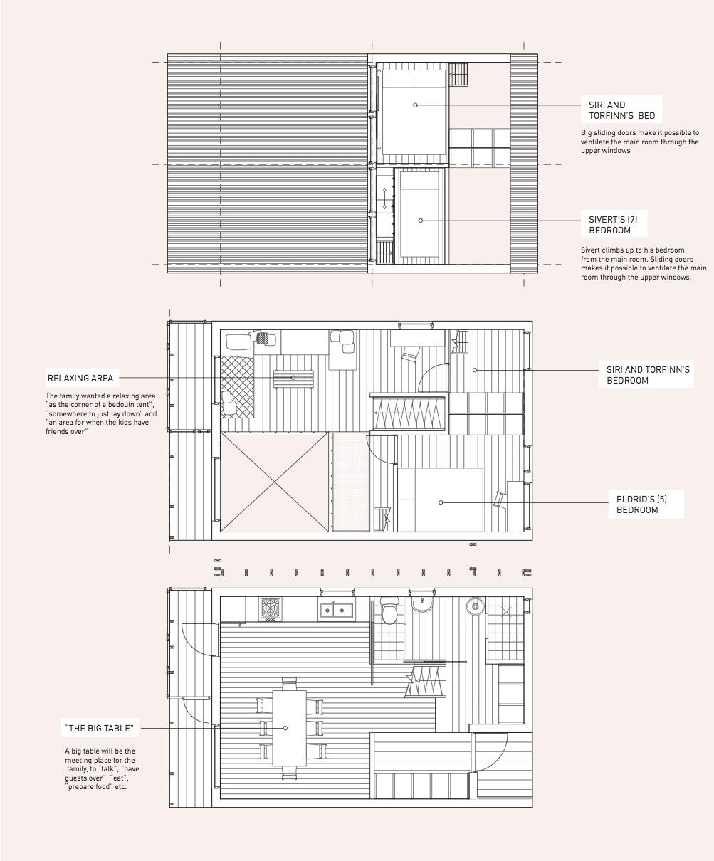 Plan fra selvbyggerprosjektet