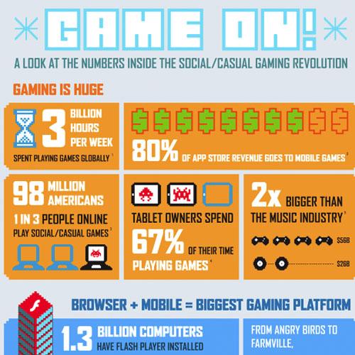 case study: adobe gaming