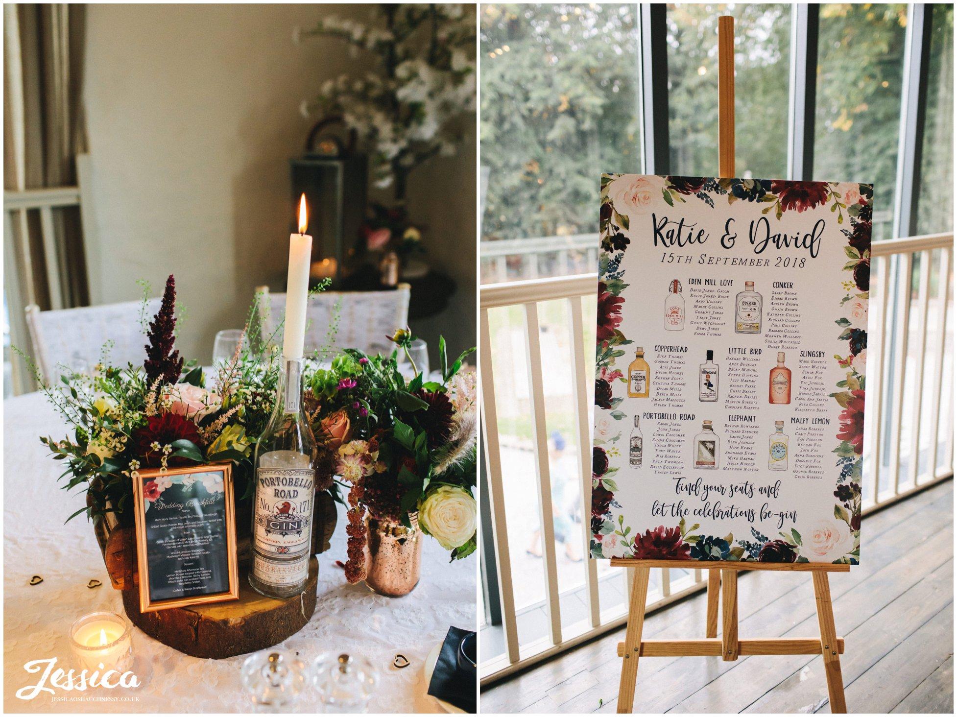 gin themed table plan for the Llanrhaeadr Springs wedding