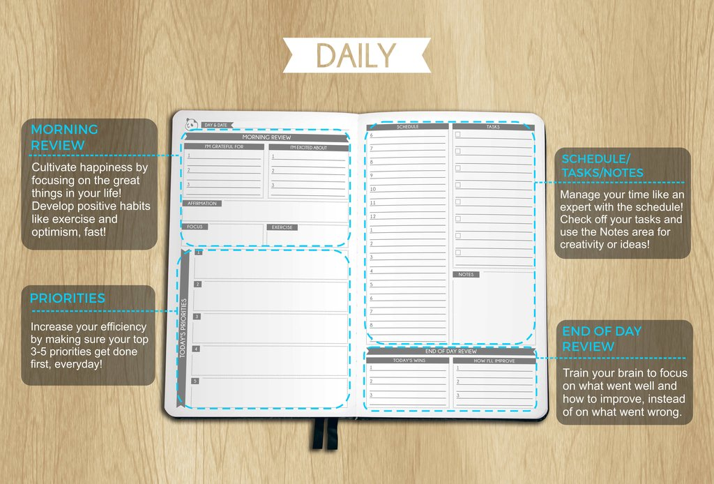 classic_planner_daily_Live_1024x1024.jpg