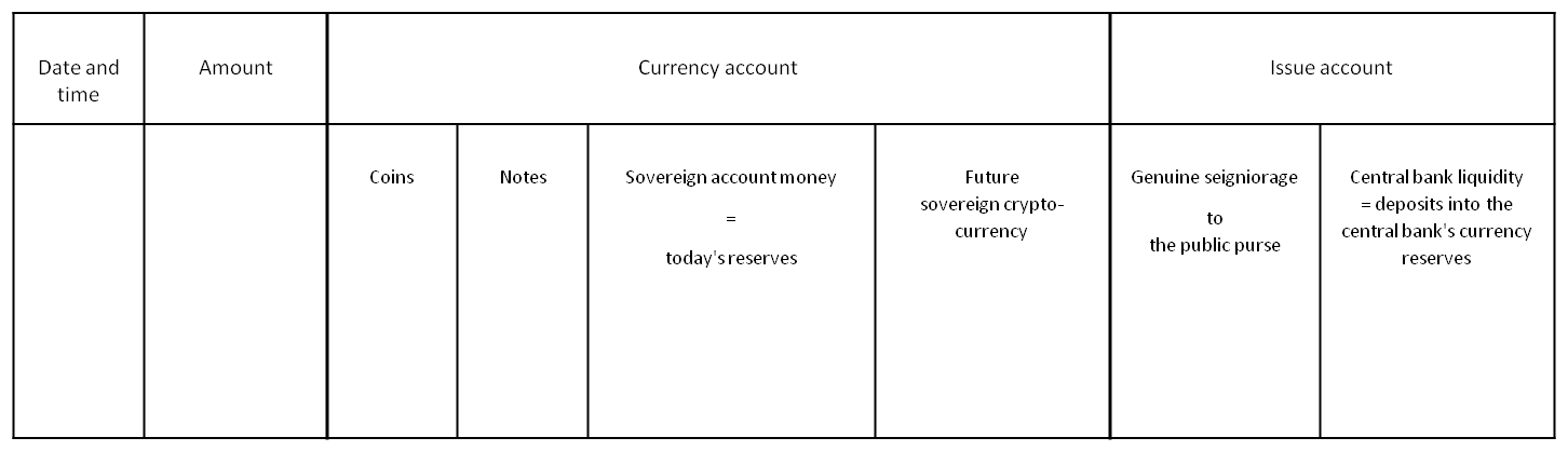 Table 1 Currency register accounts.png