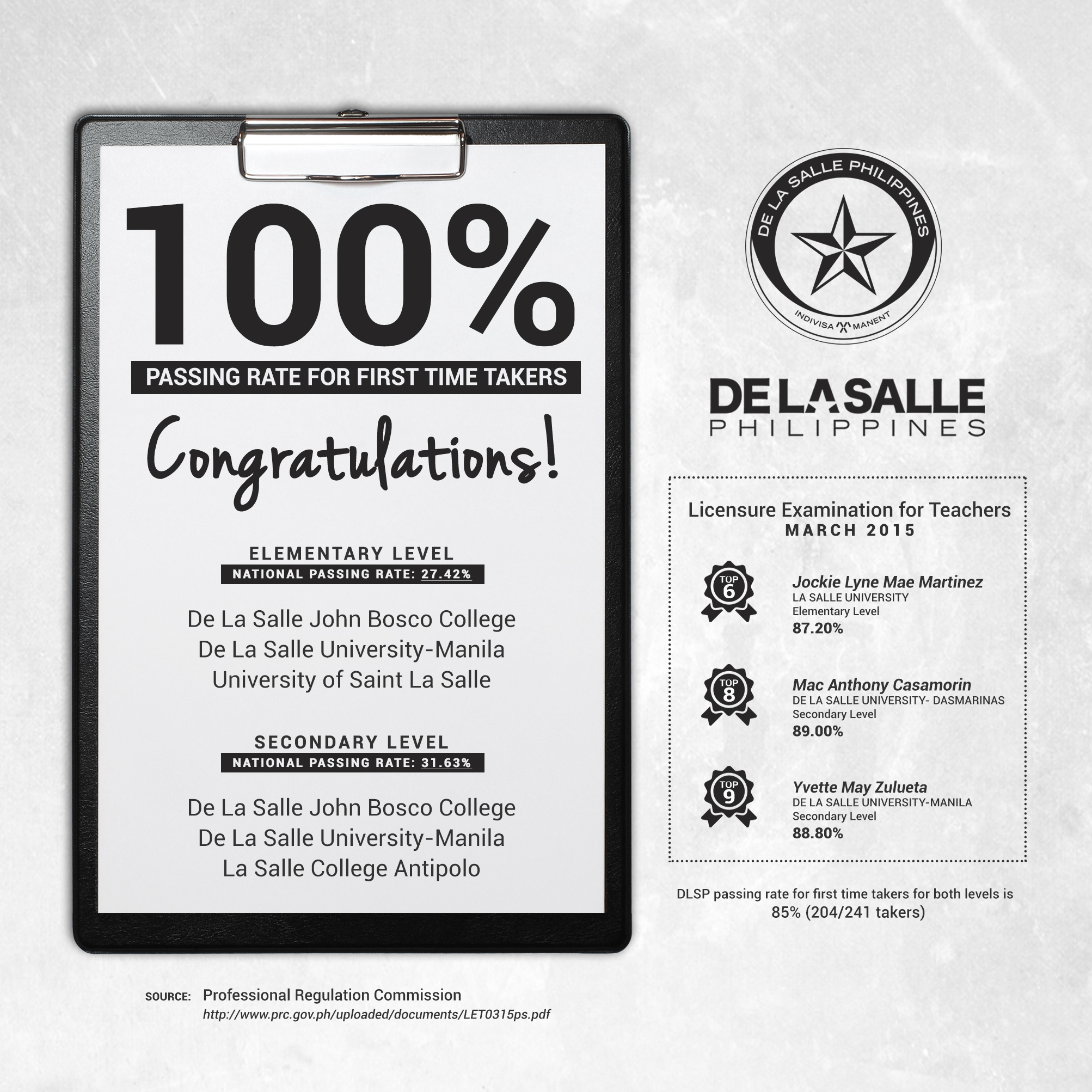 DLSP Schools' LET 2015 Results Infographic - March 2015.jpg