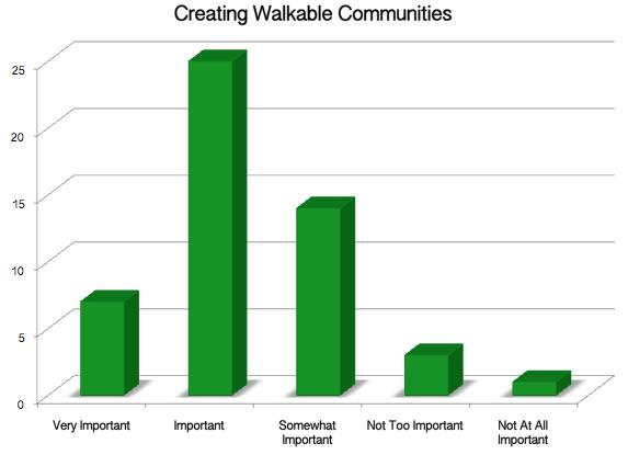 Walkable Communities.png