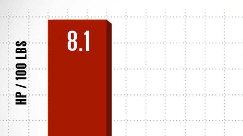 соотношение мощности к весу3.jpg