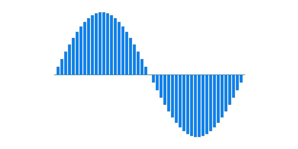 sinewave.jpg