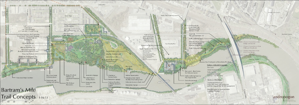 Bartram's Mile North, South, and the already-built section of trail in Bartram's Gardens. Image via PlanPhilly.