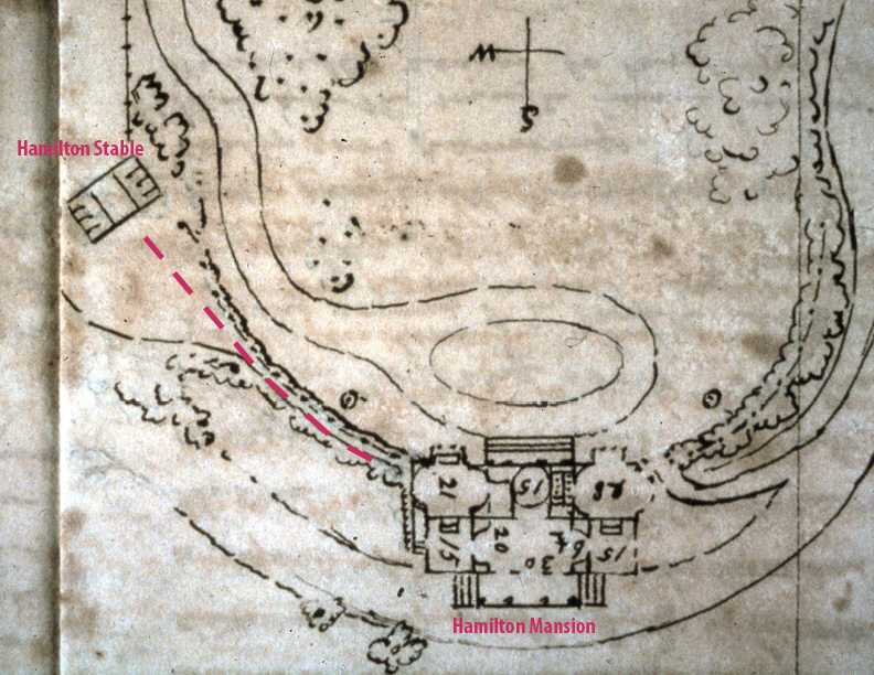 Sketch of the path made by Charles Drayton which accompanied the description in his diary entry on November 2, 1806 (dotted line indicates the location of the path).
