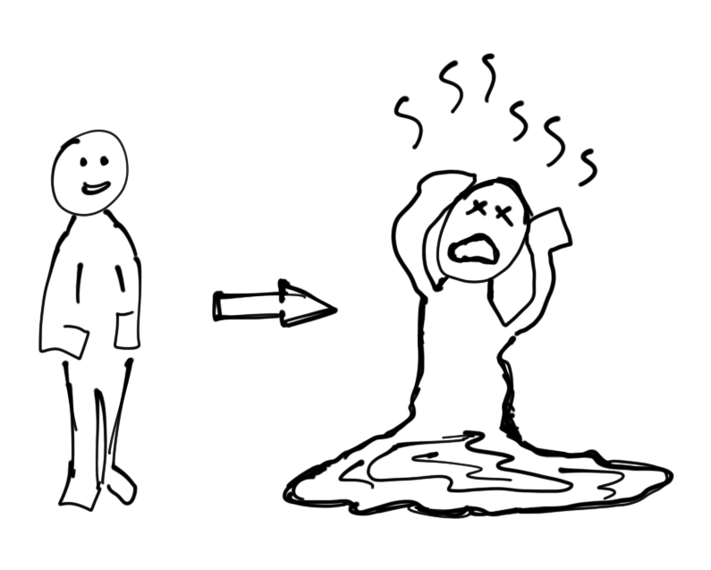 Sketch of a concept schematic warning. You stay, you melt.