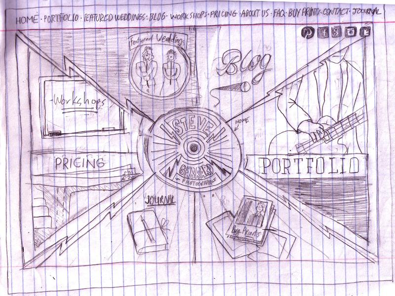 SGP_Homepage_Sketch.jpg